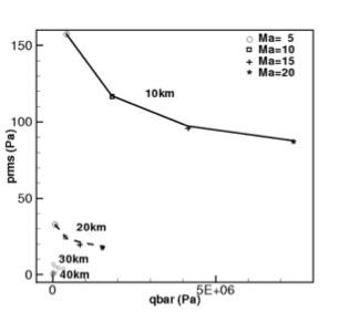电路 电路图 电子 设计图 原理图 306_282