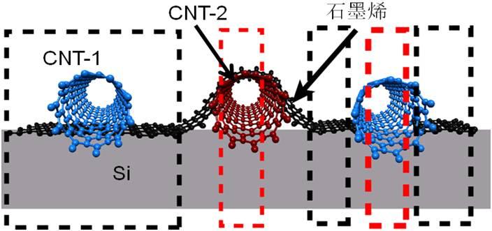 硅太阳电池基本结构